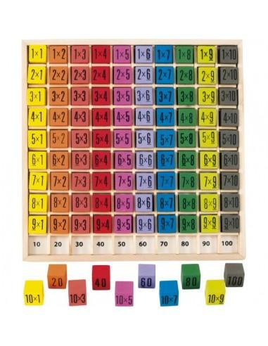 Jouet en bois,Table de Multiplication
