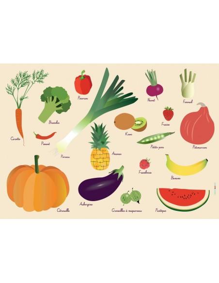 Set de table,Set De Table Enfant: Fruits et légumes